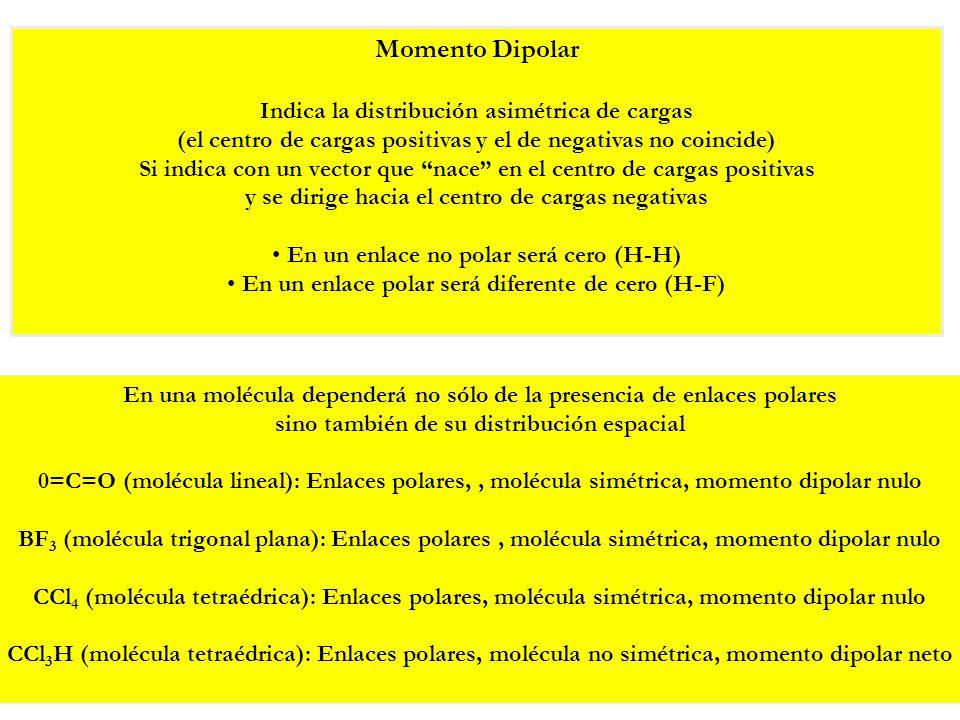 Momento Dipolar Indica la distribución asimétrica de cargas