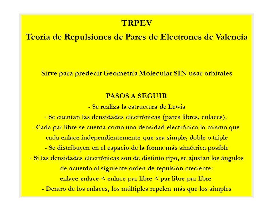 TRPEV Teoría de Repulsiones de Pares de Electrones de Valencia