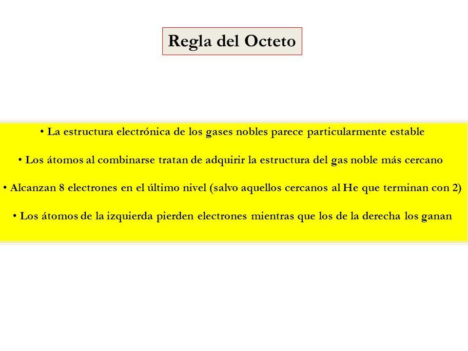 Regla del Octeto La estructura electrónica de los gases nobles parece particularmente estable.