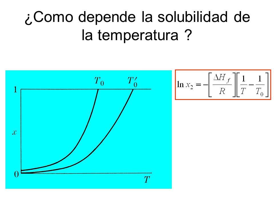 ¿Como depende la solubilidad de la temperatura