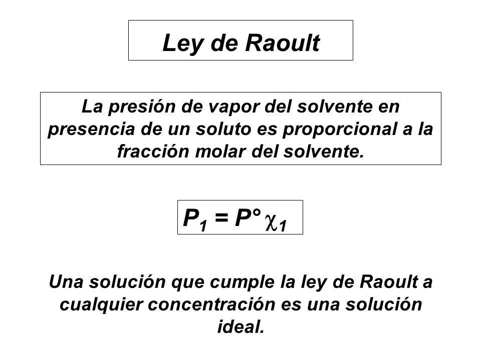 Ley de Raoult La presión de vapor del solvente en presencia de un soluto es proporcional a la fracción molar del solvente.