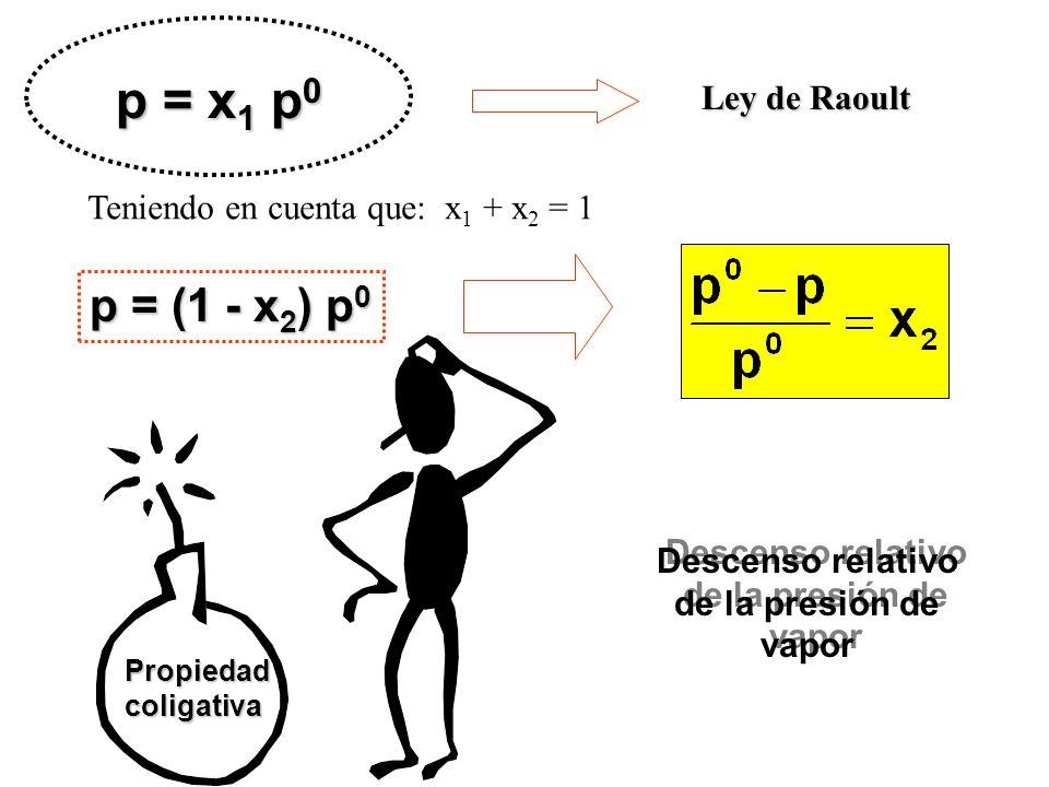 p = x1 p0 p = (1 - x2) p0 Ley de Raoult