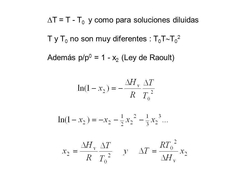 T = T - T0 y como para soluciones diluidas
