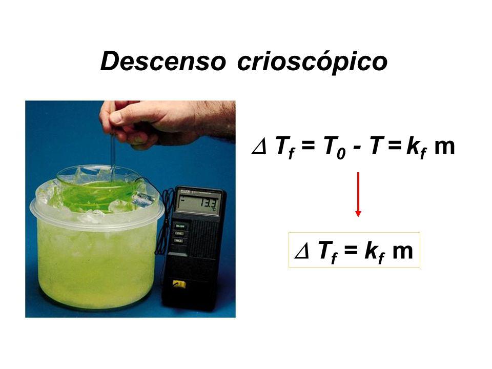 Descenso crioscópico  Tf = T0 - T = kf m  Tf = kf m