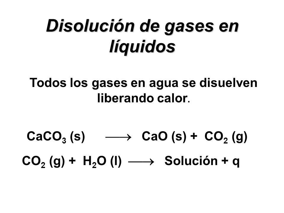 Disolución de gases en líquidos