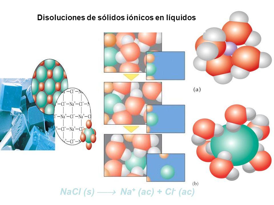 NaCl (s)  Na+ (ac) + Cl- (ac)