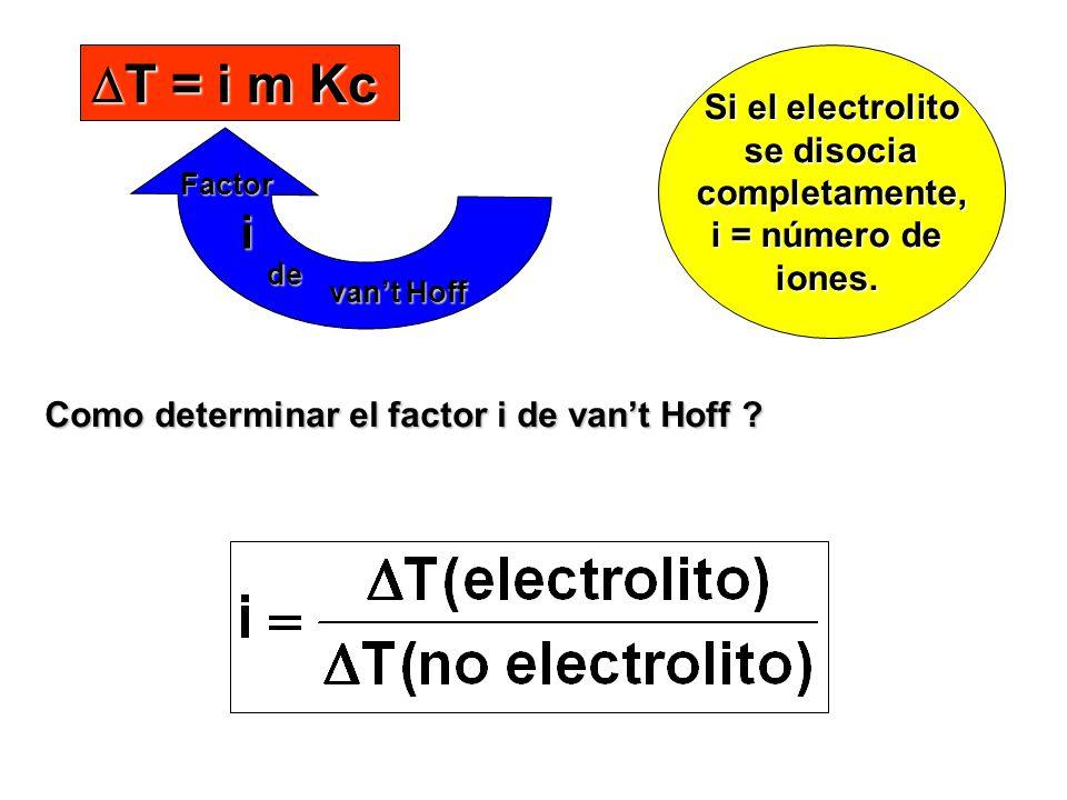DT = i m Kc i Si el electrolito se disocia completamente,