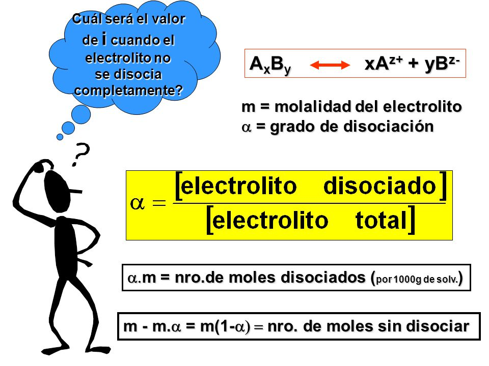 AxBy xAz+ + yBz- m = molalidad del electrolito