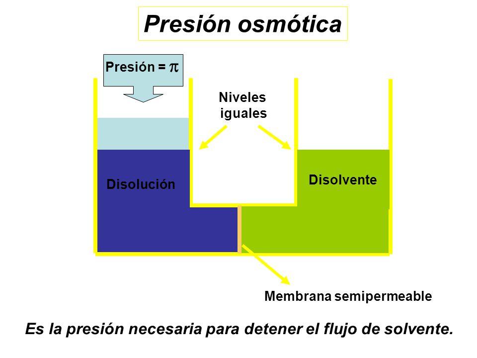 Presión osmótica Disolvente. Presión =  Disolución. Membrana semipermeable. Niveles. iguales.