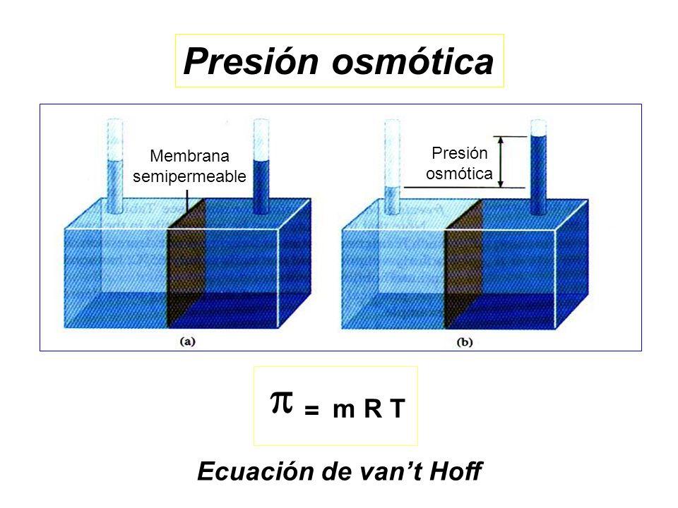  = Presión osmótica m R T Ecuación de van't Hoff Membrana Presión