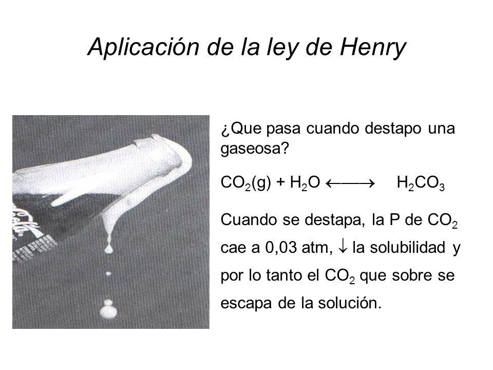 Aplicación de la ley de Henry