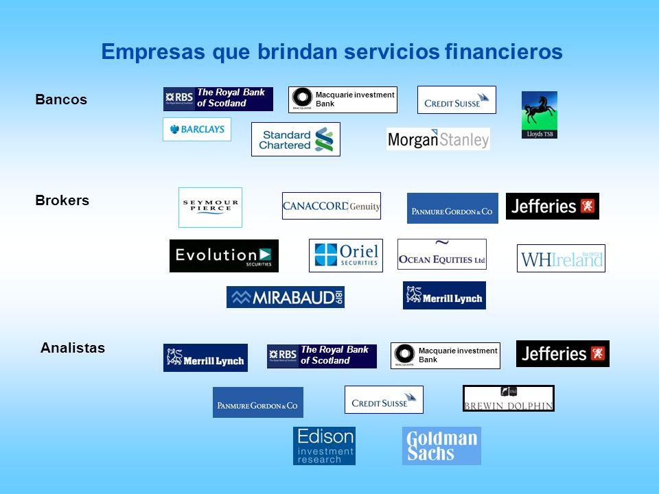 Empresas que brindan servicios financieros
