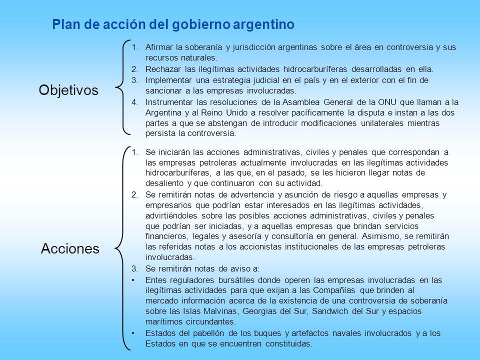 Objetivos Acciones Plan de acción del gobierno argentino