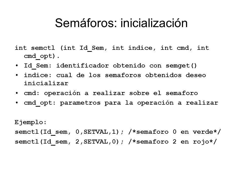Semáforos: inicialización