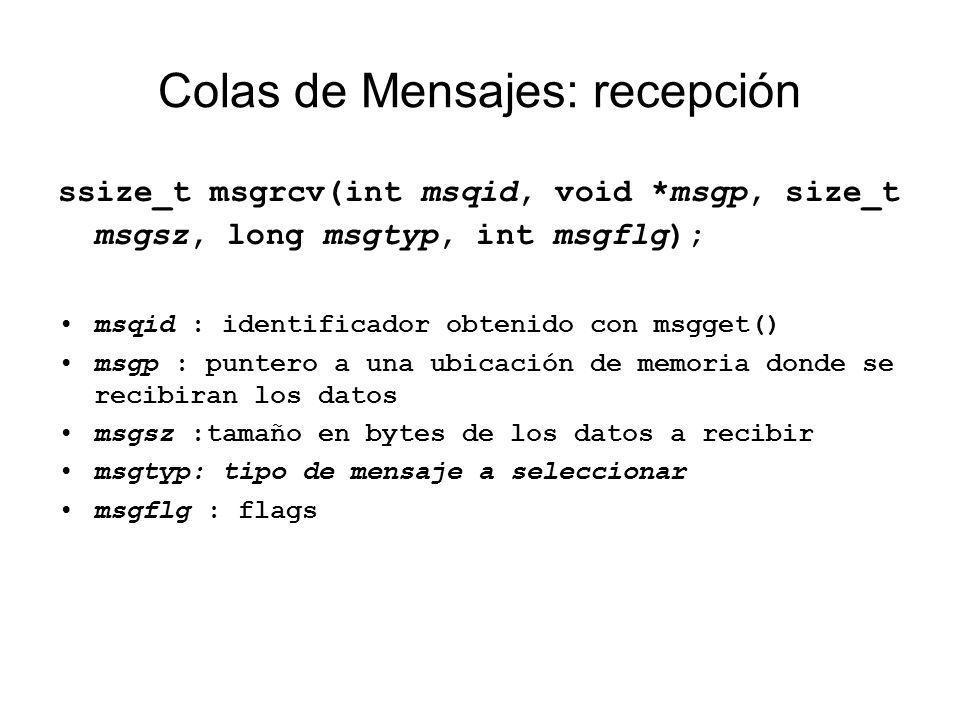 Colas de Mensajes: recepción
