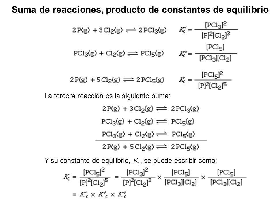 Suma de reacciones, producto de constantes de equilibrio