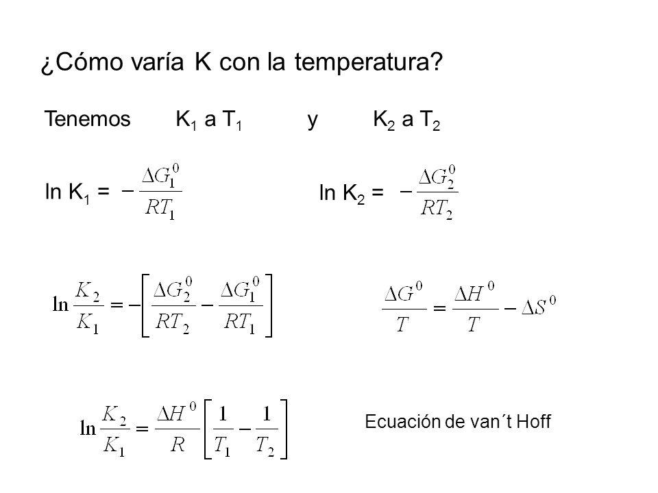 ¿Cómo varía K con la temperatura