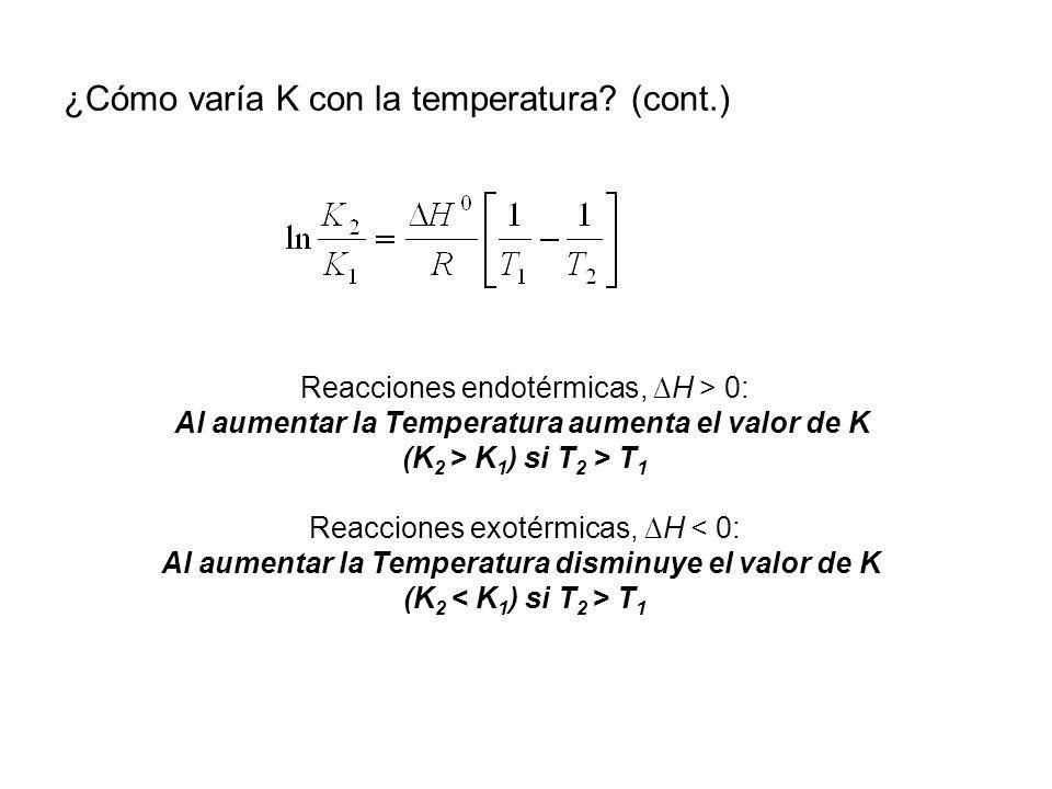 ¿Cómo varía K con la temperatura (cont.)
