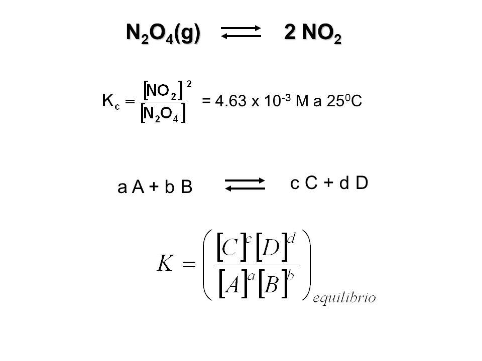 N2O4(g) 2 NO2 = 4.63 x 10-3 M a 250C a A + b B c C + d D