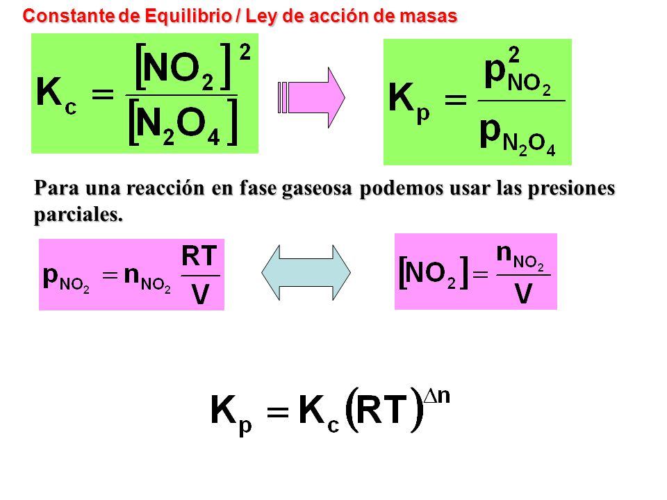 Para una reacción en fase gaseosa podemos usar las presiones