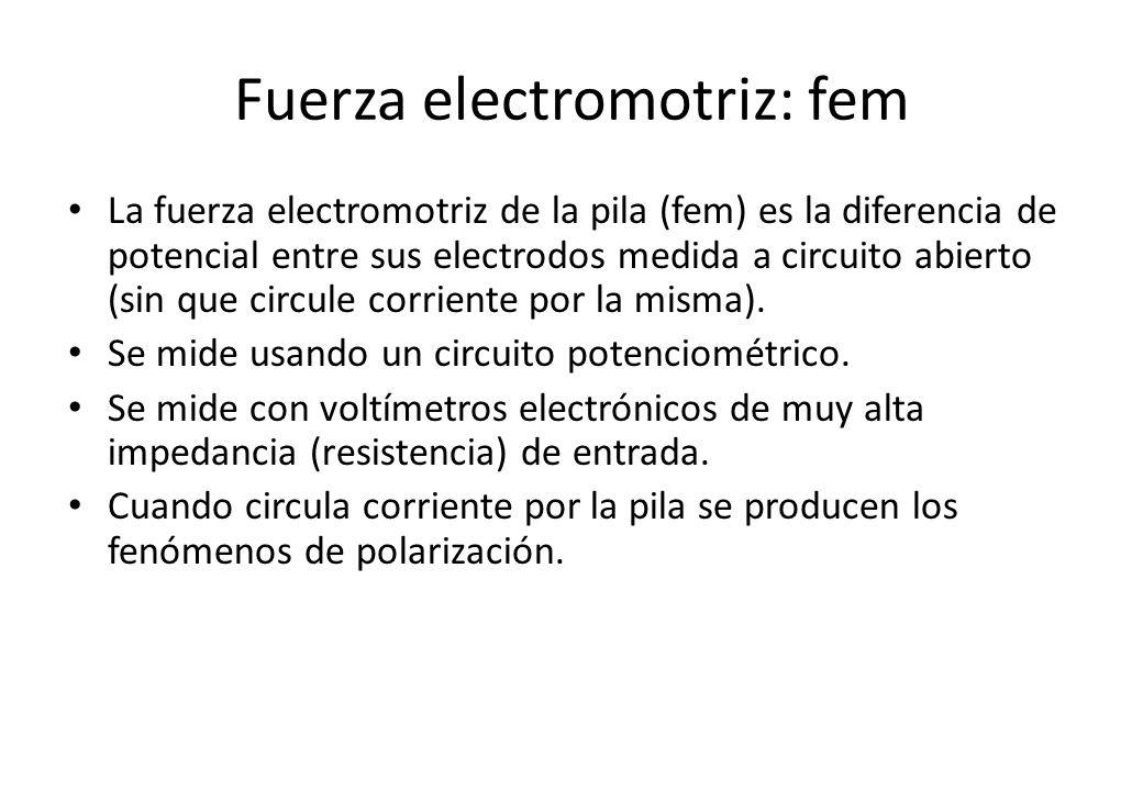 Fuerza electromotriz: fem
