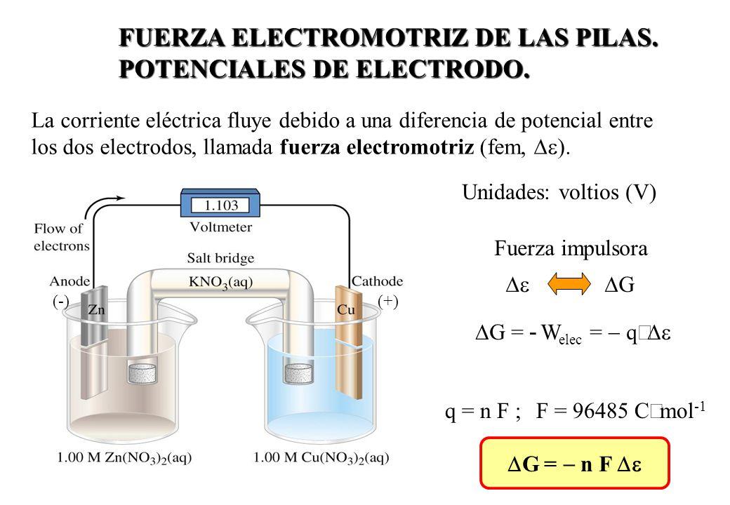 FUERZA ELECTROMOTRIZ DE LAS PILAS. POTENCIALES DE ELECTRODO.