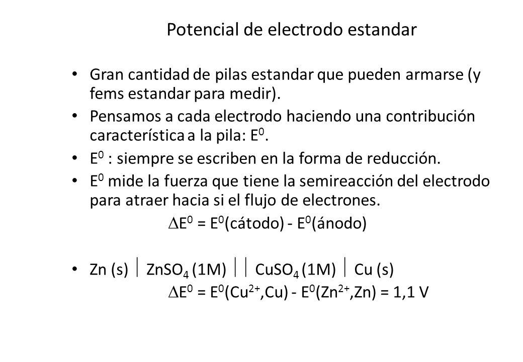 Potencial de electrodo estandar