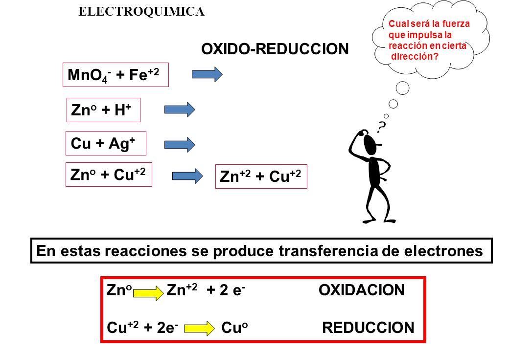 En estas reacciones se produce transferencia de electrones