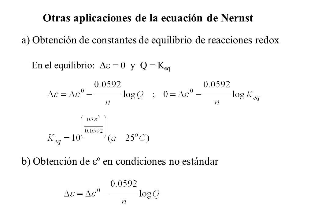Otras aplicaciones de la ecuación de Nernst