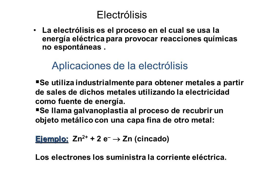 Aplicaciones de la electrólisis