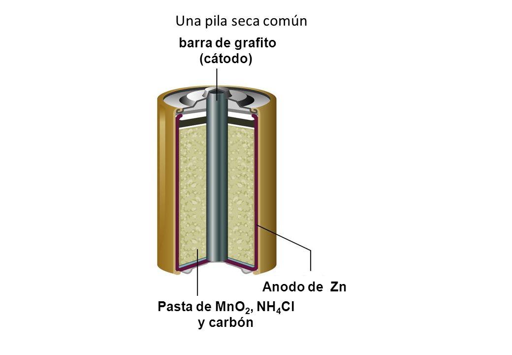 Pasta de MnO2, NH4Cl y carbón