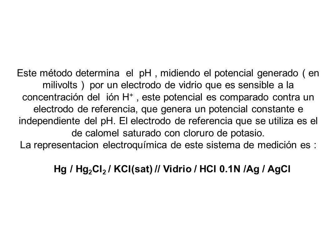 Hg / Hg2Cl2 / KCl(sat) // Vidrio / HCl 0.1N /Ag / AgCl