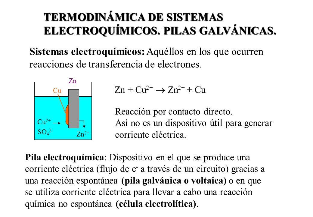 TERMODINÁMICA DE SISTEMAS ELECTROQUÍMICOS. PILAS GALVÁNICAS.