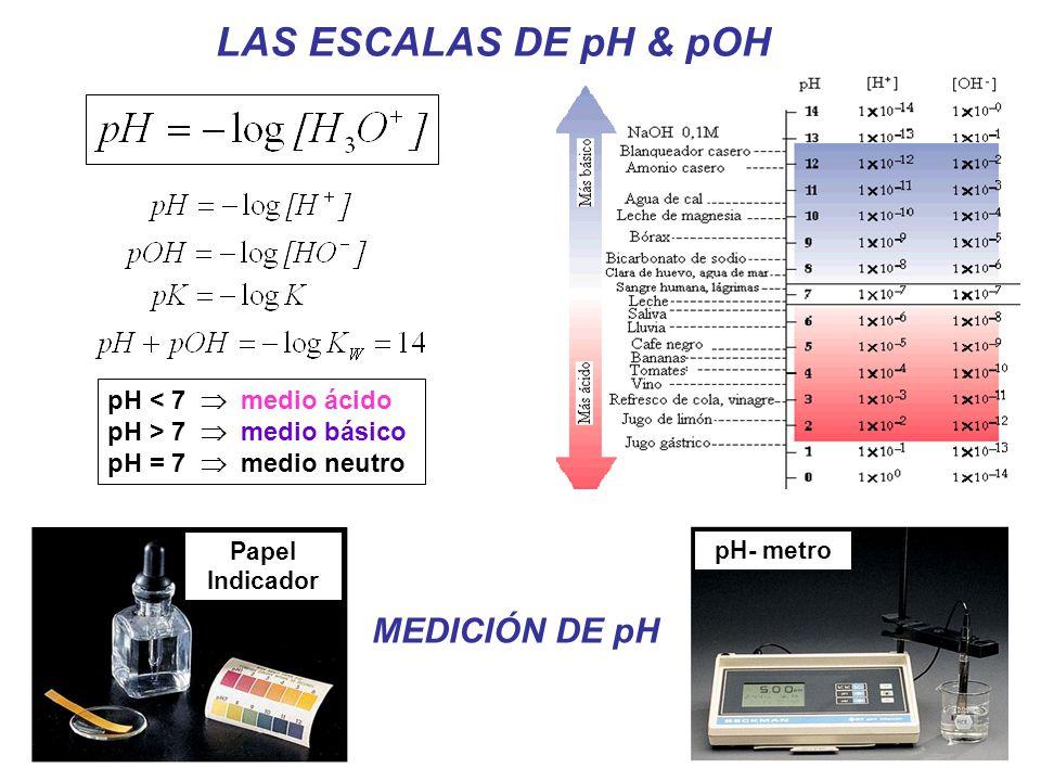LAS ESCALAS DE pH & pOH MEDICIÓN DE pH pH < 7  medio ácido