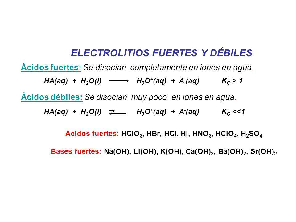ELECTROLITIOS FUERTES Y DÉBILES