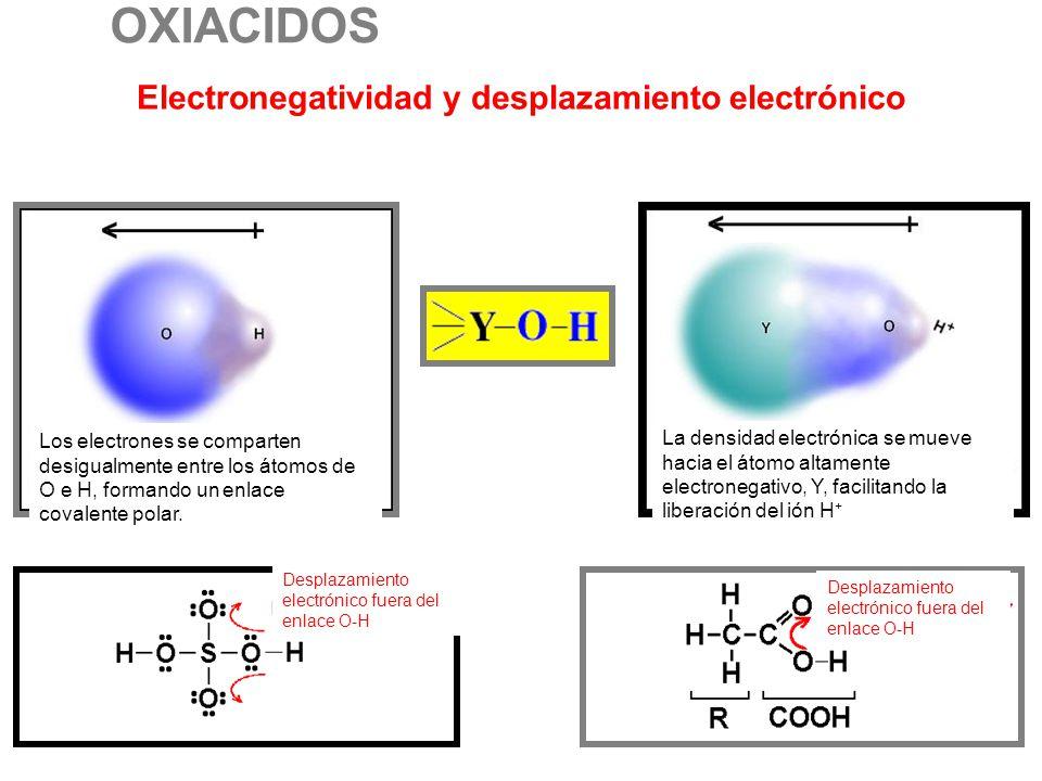 Electronegatividad y desplazamiento electrónico