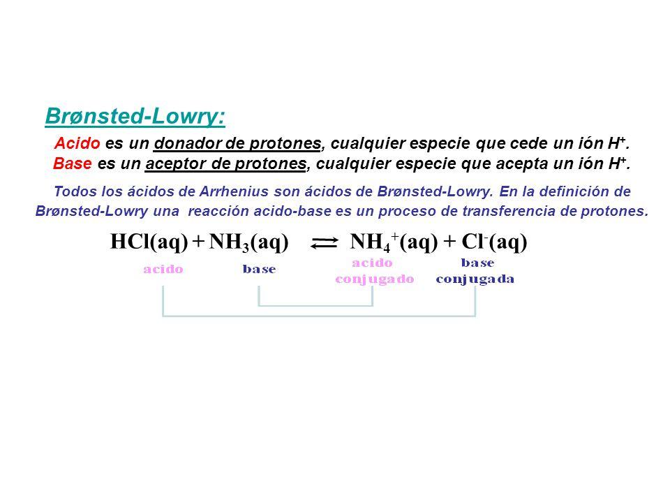 HCl(aq) + NH3(aq) NH4+(aq) + Cl-(aq)
