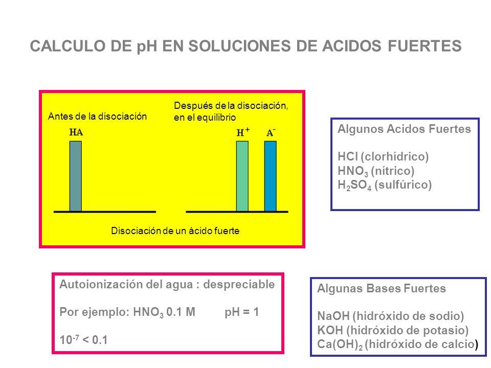 CALCULO DE pH EN SOLUCIONES DE ACIDOS FUERTES
