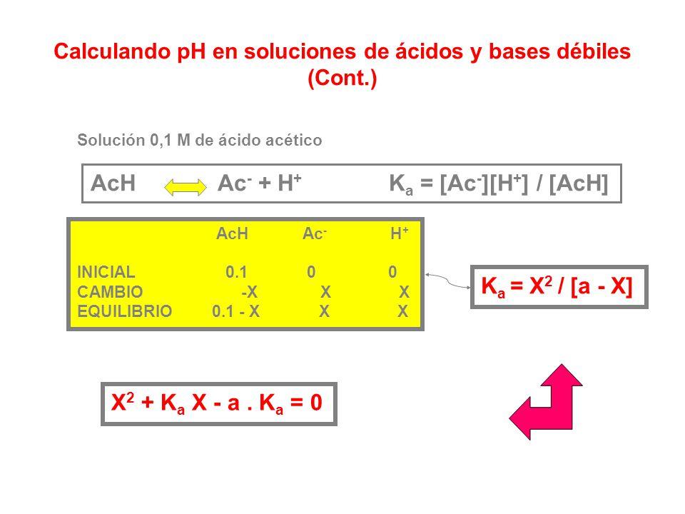 Calculando pH en soluciones de ácidos y bases débiles (Cont.)
