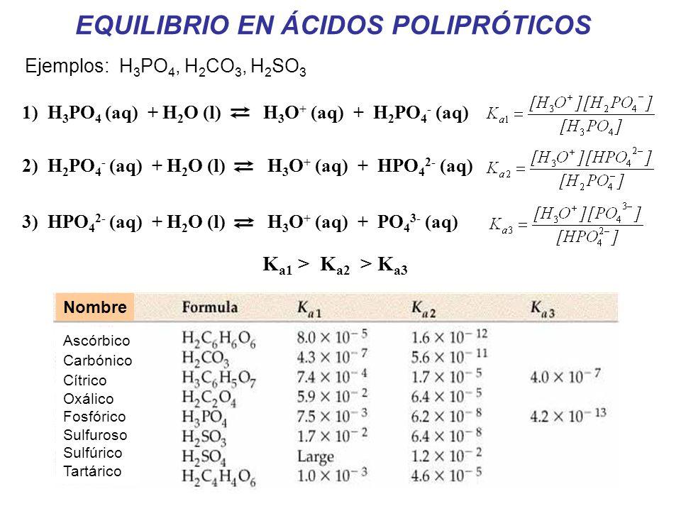 EQUILIBRIO EN ÁCIDOS POLIPRÓTICOS