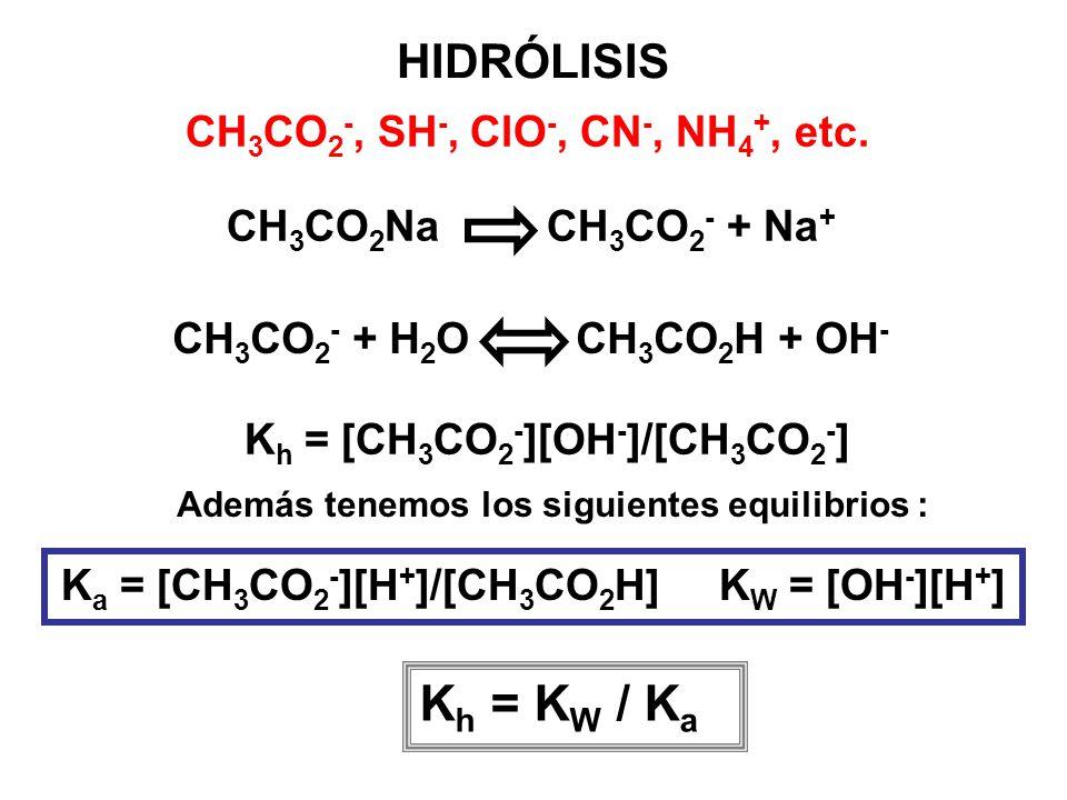 Kh = KW / Ka HIDRÓLISIS CH3CO2-, SH-, ClO-, CN-, NH4+, etc.