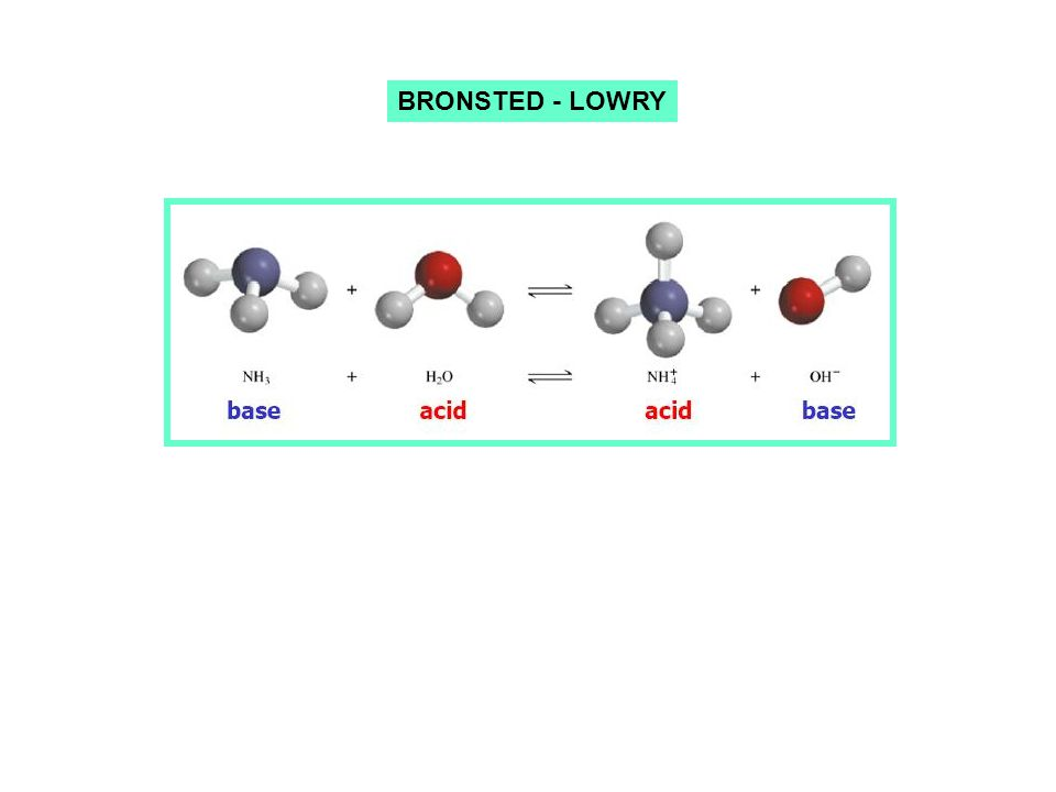 BRONSTED - LOWRY