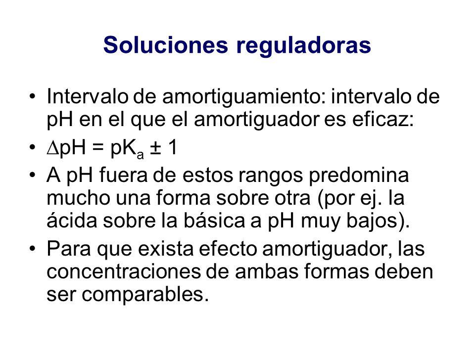 Soluciones reguladoras
