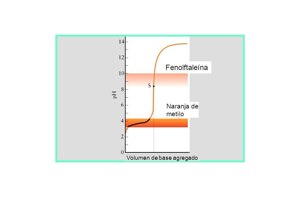 Fenolftaleína Naranja de metilo Volumen de base agregado