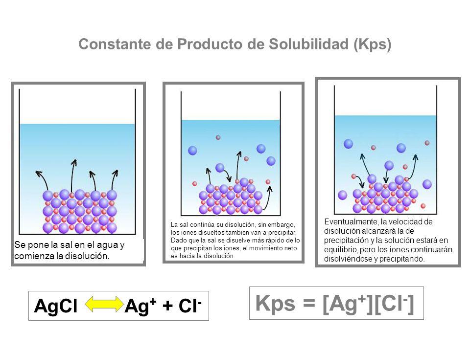 Constante de Producto de Solubilidad (Kps)