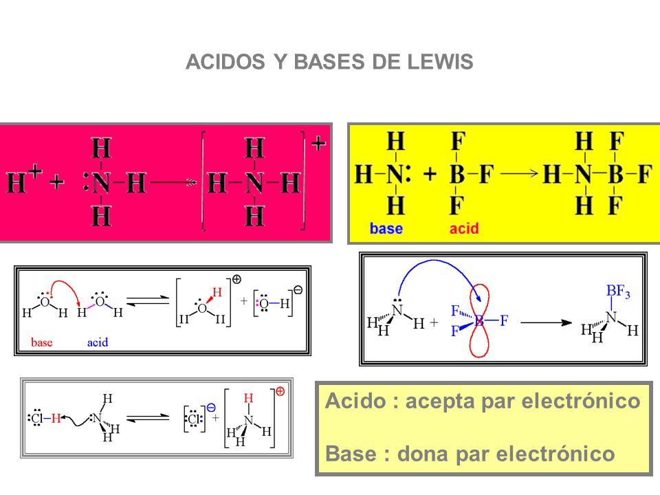 Acido : acepta par electrónico Base : dona par electrónico
