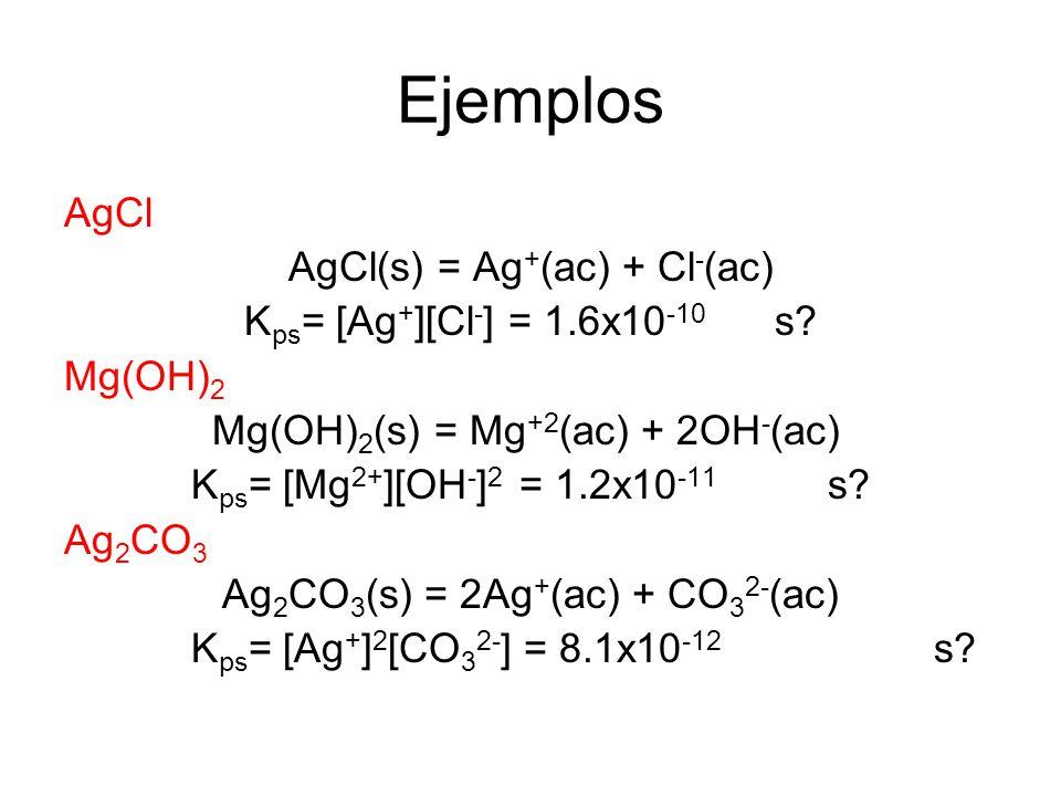 Ejemplos AgCl AgCl(s) = Ag+(ac) + Cl-(ac)