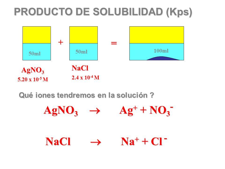 PRODUCTO DE SOLUBILIDAD (Kps)