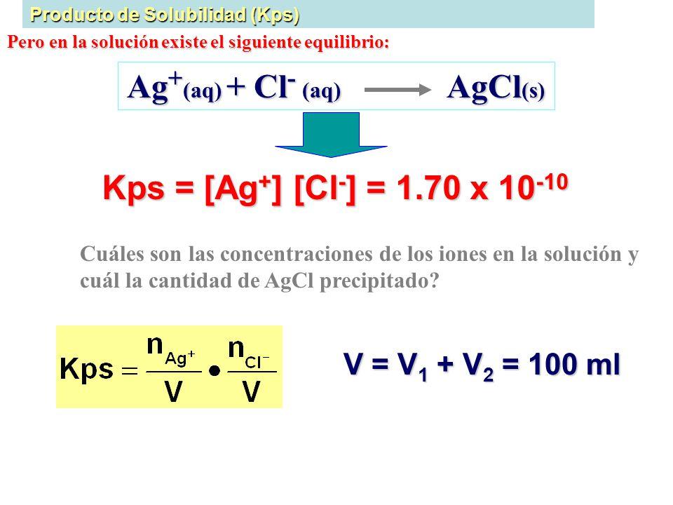 Ag+(aq) + Cl- (aq) AgCl(s)