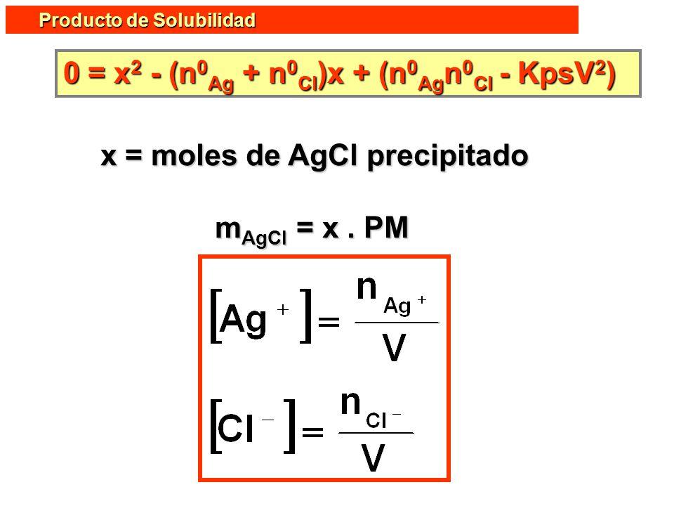x = moles de AgCl precipitado